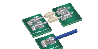 Poke-home connector has no wire stop for rugged applications