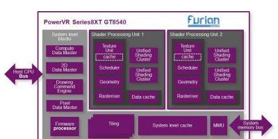 Imagination adds hardware virtualised GPU core for automotive displays