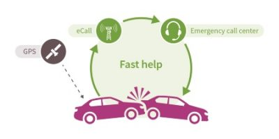Automatic emergency call saves lives: Daimler builds on eSIMs from Infineon