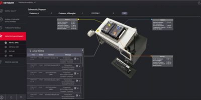 Design, test software platform integrates simulation, design, test workflows