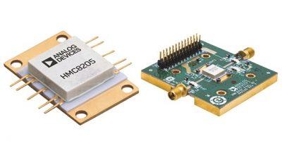 Richardson RFPD introduces GaN power amplifier from ADI