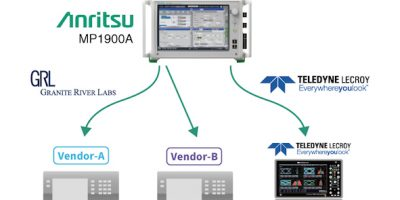 PCI Express test solution with multivendor oscilloscope support
