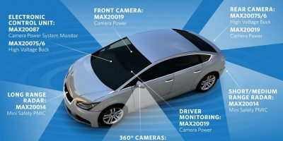 PMICs offer automotive sub-systems protection