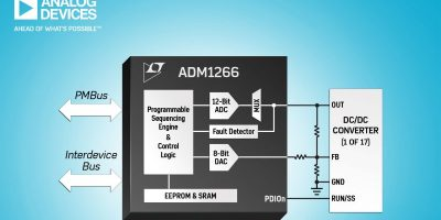 Programmable super sequencer manages up to 17 power supplies
