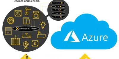 X-Ware IoT platform supports Microsoft Azure IoT software development kit