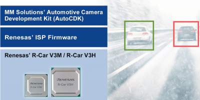 Integrated open image signal processor adds to R-Car SoC applications