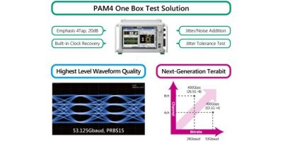 Anritsu boosts signal level quality with all-in-one 400GbE measurements