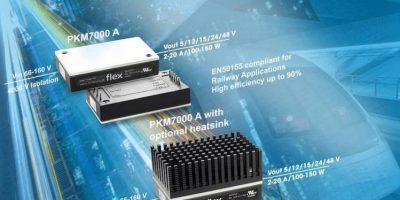 DC/DC modules meet industrial and rail demands