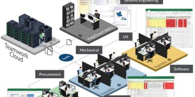 Software streamlines modelling in engineering projects