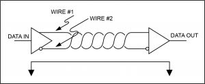 Fig 2 balanced system