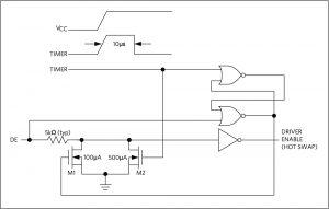 Fig 4 MAX14783E driver