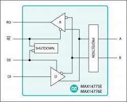 Fig 5 MAX14775E with Integrated Fault Protection