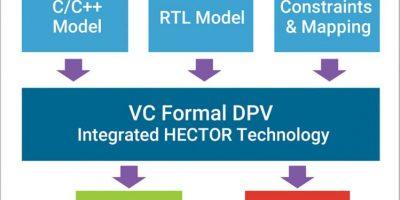 Validation app accelerates AI, graphics and processor development