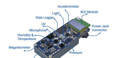 Sensor-laden module simplifies cloud connectivity says SensiEdge