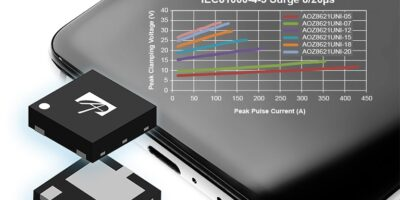 High surge TVS is designed for USB Type-C PD