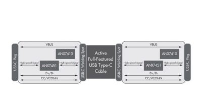 Bi-directional USB-C active cable can display more monitors