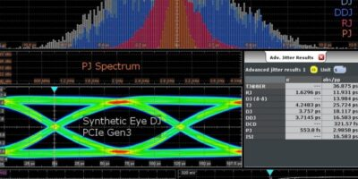Jitter decomposition is an option for signal integrity debugging