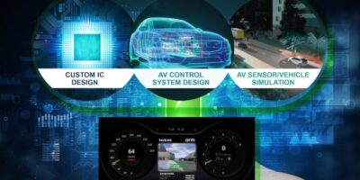 Siemens and Arm partner to develop and validate automotive safety systems