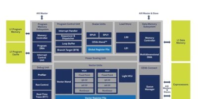 Sensor hub DSP architecture makes sense of surroundings