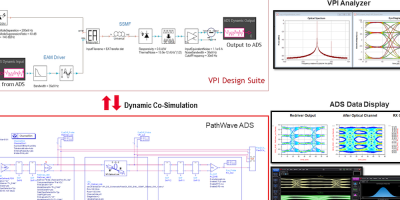 VPI design suite predicts integrity of optical data links, says Keysight
