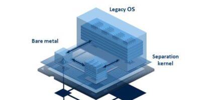 Lynx software bundles strength mission-critical edge computing
