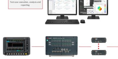 Keysight optimises 5G devices using MIMO to increase data throughput