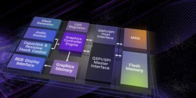 Bridgetek enhances EVE for higher resolution displays