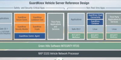 Trio to develop secure automotive platform