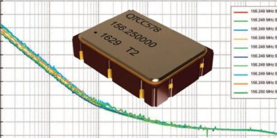 Miniature oscillators have low phase noise for avionics