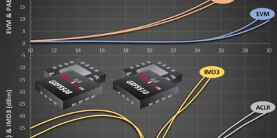 Power amplifiers maintain native linearity despite temperature extremes