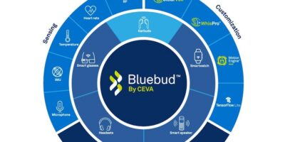 Bluebud platform aims to standardise DSP-enabled Bluetooth Audio IP