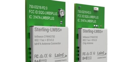 Mouser takes stock of Laird's Sterling-LWB5+ modules