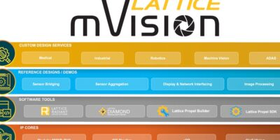 Image sensors add to Lattice Semiconductor's mVision stack