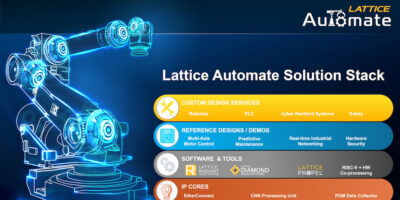 Software and tools in Lattice's latest FPGA stack accelerate automation
