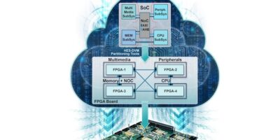 Aldec provides easier access to FPGA-based ASIC and SoC prototyping