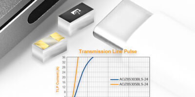 Two single-channel TVS devices boast best-in-class low capacitance