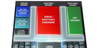 Xilinx extends Versal ACAP with fast memory and secure connectivity