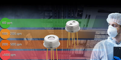 Thermopile-based detectors integrate optical filters for CO2 sensors