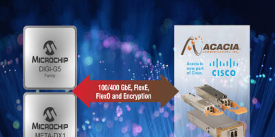 Microchip and Acacia link to support bandwith growth